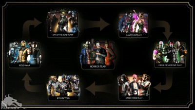 Mortal Kombat Mobile 2.0 Diamond Character Teams